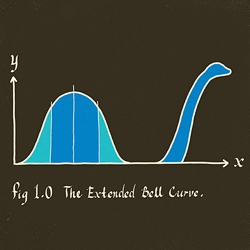 Mathematics, statistics, graphing, and Loch Ness monster? The Extended Bell Curve-  T-shirt designed by Tang Yau Hoong.