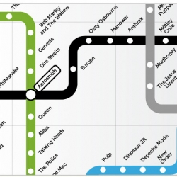 Utilizing the clean and highly graphic design of metro maps as a template, designer Alberto Antoniazza has created a simple and interesting map outlining the history of Rock n' Roll