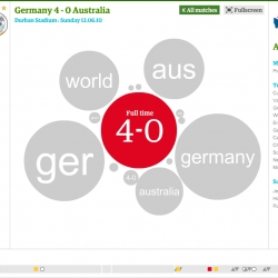 Replay the Worldcup matches accompanied by twitter reactions in realtime.