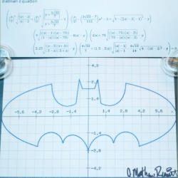 Yes, a Batman Equation actually exists, and once answered, the resulting graph looks like a real bat-symbol.