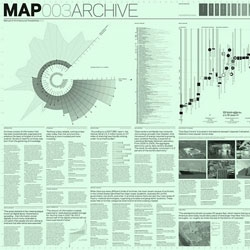MAP (Manual of Architectural Possibilities), a publication aiming to merge the fields of science and research with that of architectural design.