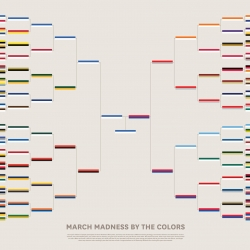 2012 March Madness winners based on team colors.