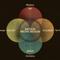 "First installment of the Big Think Series at Motiongrapher: ""What is Motion Media Design?"" Good question indeed."