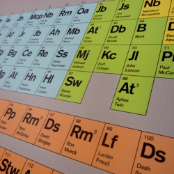 A Periodic Table of Creative Influences