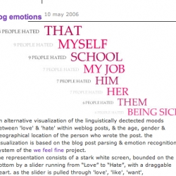 emotions as tagged by love-lines - what does the internet HATE today?