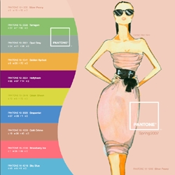 Pantone's top 10 colors for Spring 2007