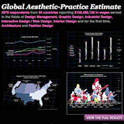 Thank goodness for Coroflot and their great GLOBAL AESTHETIC PRACTICE ESTIMATE ~ to help us all keep tabs on how much we are and should be earning for our creative ways.