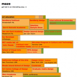 "Max Bruinsma Maze Page. A nice hub with a collection of seminal links on Media and Design. In his words: ""maze - get lost in an interesting way ;-)"""
