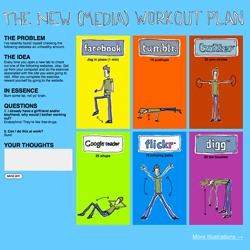 I'd be one fit lady if I'd follow this New (Media) Workout Plan. Made me smile. [Editor's Note: what should we do everytime we open NOTCOT? Hmmmm]