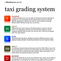 """Start grading taxis before it is too late. [Editor's Note: """"dictator"""" taxi's scare me]"""