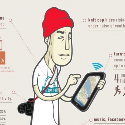 What Does Gen-Y Buy? A cool infographic about some general traits of the classic Gen Y'er.