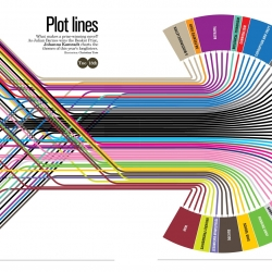 Infographic: What makes a prize winning novel?