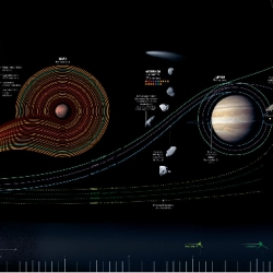 """Amazing national geographic infographic to zoom around on and explore """"Fifty Years of Exploration"""" showing where we've been in space..."""