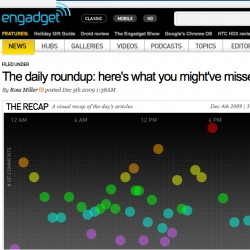 Liking Engadget's Infovisualizations for the Recaps of top stories...