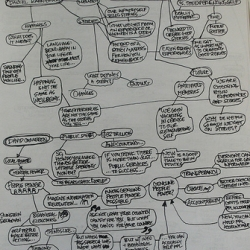 Here are my mind-map style notes from TED. A visual way to digest the conference....