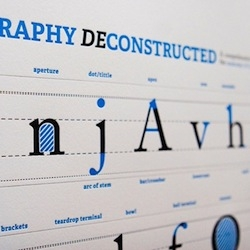Beautifully executed 'Typography Deconstructed' letterpress poster.