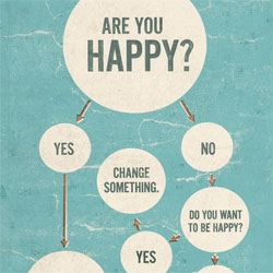 Need to work out how to achieve happiness? Follow this simple flow diagram...