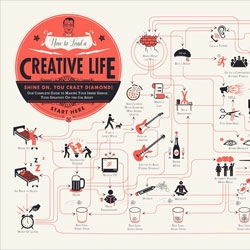 How To Lead A Creative Life, the infographic. Fast Co's complete guide to making your inner genius your greatest on-the-job asset by Jason Feifer.