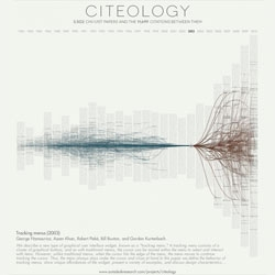Citeology from Autodesk Research looks at the relationship between research publications through their use of citations.