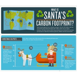 An infographic on Santa's carbon footprint.