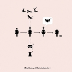 H-57's f minimalist pictogram flowcharts of famous characters. This is Marie Antoinette.