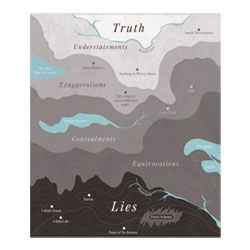 The Map of Truth and Deception, a visual representation we designed of Pamela Meyer's TedTalk on the science of lie-spotting.