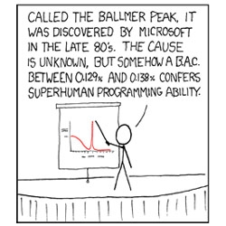 A little monday morning laugh for all our coders out there ~ just when i feel like xkcd is slipping... they put this one out... its so true isn't it?