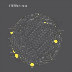 The beautifully designed Annual Report of Feltron 2012.