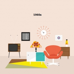 A look back at Interior Design by Decade from Harvey Water Softeners.