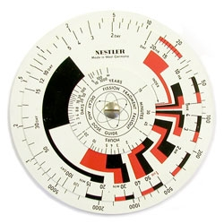 Beautiful selection of nuclear slide rules that visualize complex calculations.