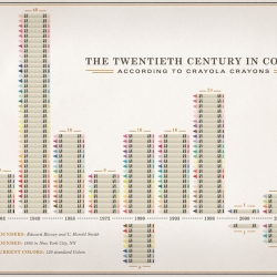 A graphic depicting the 20th Century in color according to Crayola crayons, by Adrian Walsh.