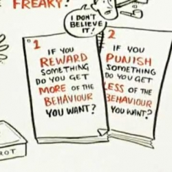 Great animation of Dan Pink's talk at the RSA, where he discusses the surprising truth about what motivates us.