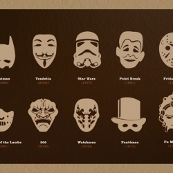 What's Under Your Mask? That's the question that German illustrator Adrian Pavic asks in this series of prints