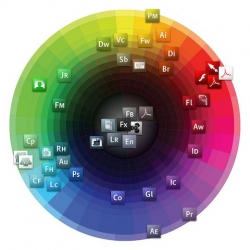 Meta design's new logo wheel for Adobe CS3 - hmmmm.... is the periodic table notation overdone? or is it just old enough to be fresh again?