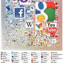 What you see above is a visualization of the top million web sites (per Alexa traffic data) in early 2010, with the area of each icon proportional to the sites' reach