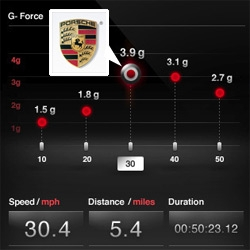 Porsche and Mobil 1's gForce measuring app for your iPhone!