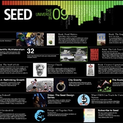"""Seed Magazine has a pretty amazing UI for its """"The Universe in 09"""" feature!"""