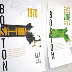 New series of graphic prints from JHill Design for the Boston Sports fan. Each print features a great sports moment from the Celtics, the Red Sox, the Bruins or the Patriots.