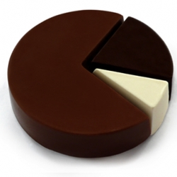 70% milk, 20% dark and10% white chocolate presented as a perfect chart make this Chocolate Pie Chart by Mary & Matt ideal to survive the current economic crisis (swissmiss).