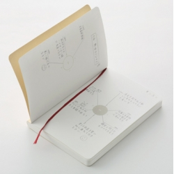 i spotted the chronotebook on coolhunting.  but the planner, which represents time around an analog clock, is just one of the fun muji design award winners.