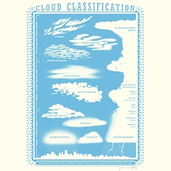 James Brown Cloud Classification Print - lovely graphic!
