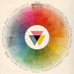 "Imprint looks at the ""The Wonderful Color Wheel"" ~ these vintage color wheels are so beautiful!"