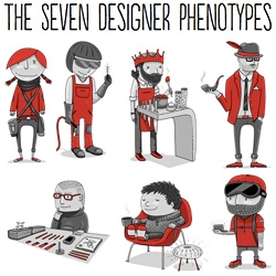 Core breaks down the Seven Designer Phenotypes - a fun theme to run through their Ultimate Gift Guide and Pop Up Stores for the holiday season!
