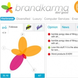 "Brandkarma, a new site to ""help everyone make better brand choices and influence brand behaviour for good"" by Publicis Mojo's Craig Davis. It feeds in news stories and relies on the input of its users to rate how well brands perform."