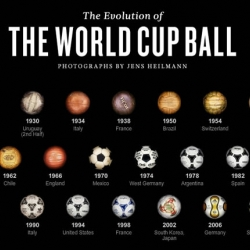 The NY Times made this interactive diagram to portray how the football evolved in the World Cup throughout the years.