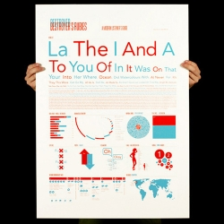 The Modern Listener's Guide is a limited edition print by Jez Burrows that brings together the previously disparate worlds of indie-rock and information graphics.