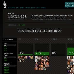 Don Q's LadyData just launched a site displaying answers to guys' questions provided by real women across the US, hopefully helping guys get smarter.
