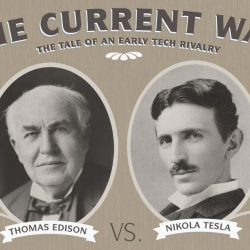 You would have never found two geniuses so spiteful of each other beyond turn-of-the-century inventors Nikola Tesla and Thomas Edison. They worked together—and hated each other. Compare their lives, achievements, and battles.