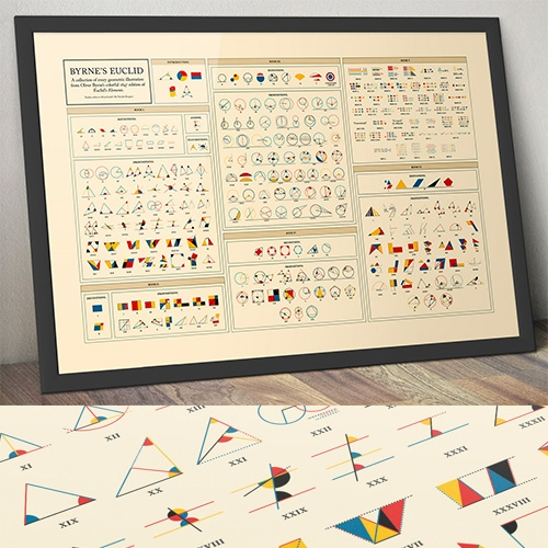 Byrne's Euclid Poster - a colorful detailed poster of every geometric illustration from Oliver Byrne's colorful 1847 edition of Euclid's Elements.