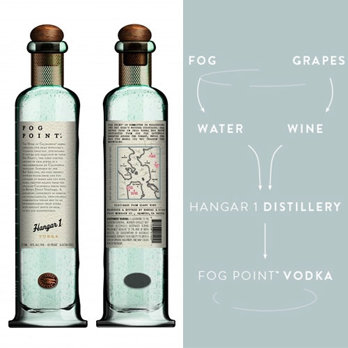 "Hangar 1 Fog Point Vodka - using ""fog catchers to turn fog into fresh water. This water is then blended with vodka distilled from premium wine sourced from a sustainable vineyard on the Central Coast."""